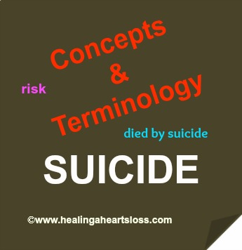 Suicide Concepts & Terminology