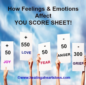 (1)	How Feelings and Emotions Affect YOUR SCORE SHEET!
